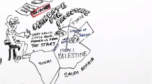 A Brief History of Middle East Conflict