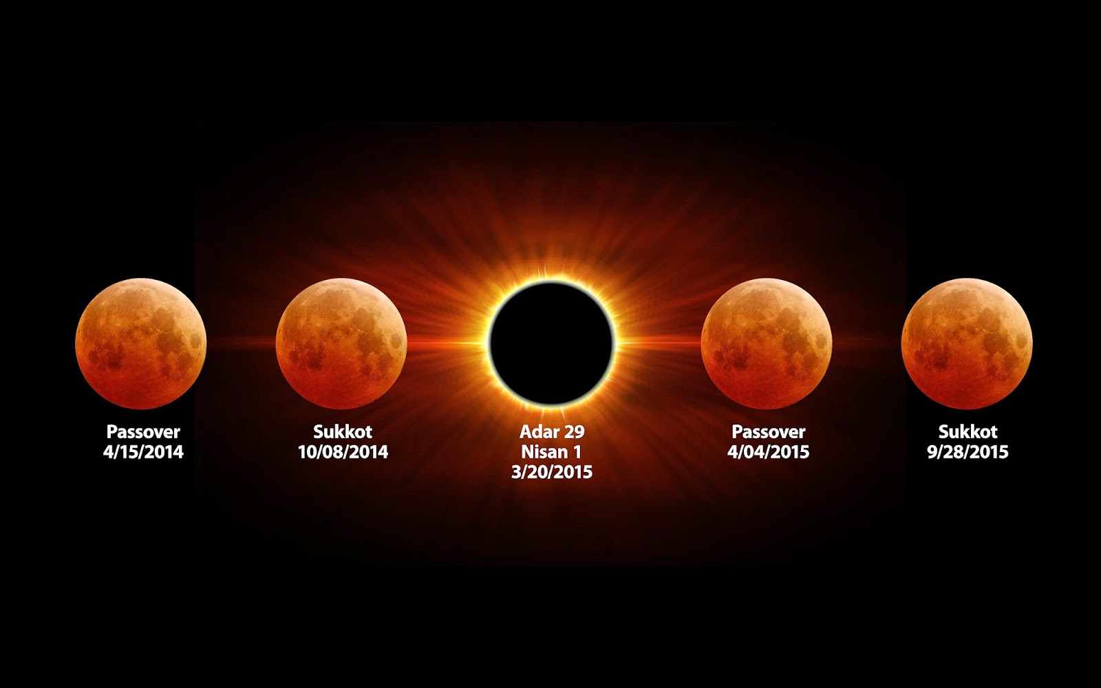 Blood Moon Eclipse On April 15 Is A Special Event   India Post
